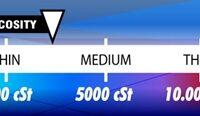 Xray Premium Silicone Oil 100 Cst